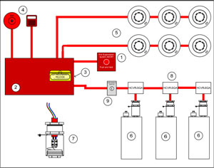 Hệ thống chữa cháy Firepro Xtinguish