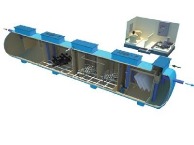 Bể xử lý nước thải AFSB – F