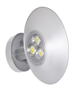 Đèn nhà xưởng LED