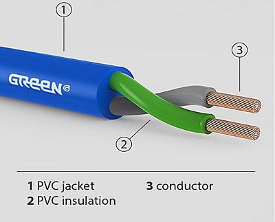 Dây điện dân dụng H03VV-F, H05VV-F, H03VVH2-F, H05VVH2-F
