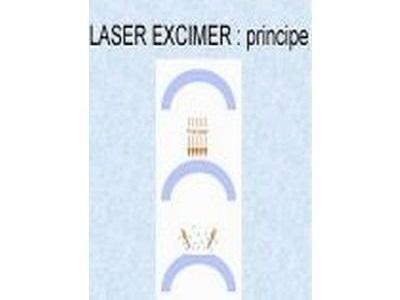 Hỗn hợp khí Laser Excimer