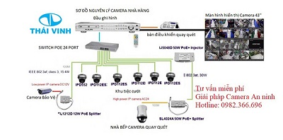 Giải pháp camera quan sát